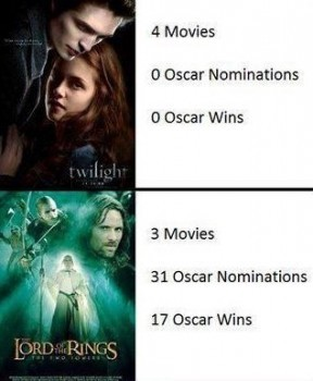 Twilight VS LOTR