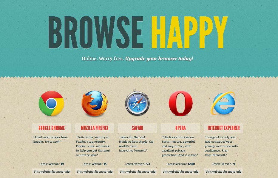 Latest versions of commonly used browsers