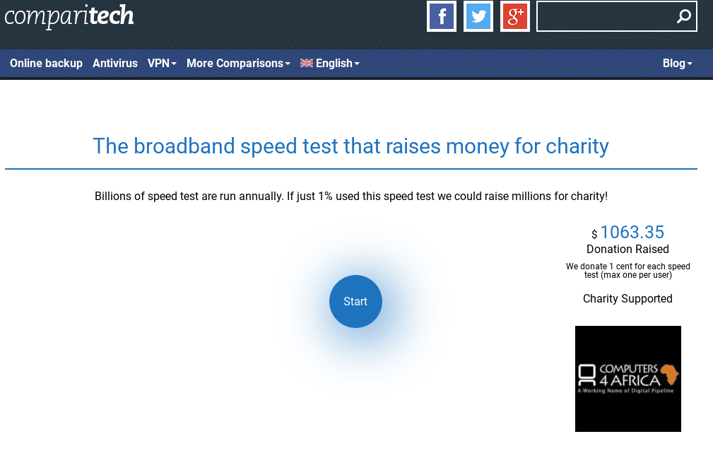 comparitech internet speed test