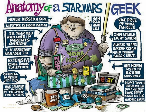 Anatomy Of A Star Wars Geek - I Have A PC | I Have A PC