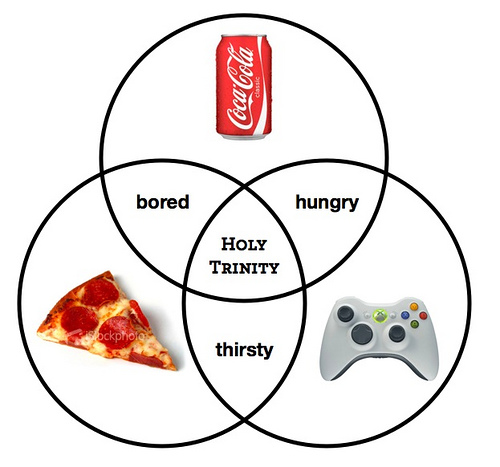 three things that all gamers need