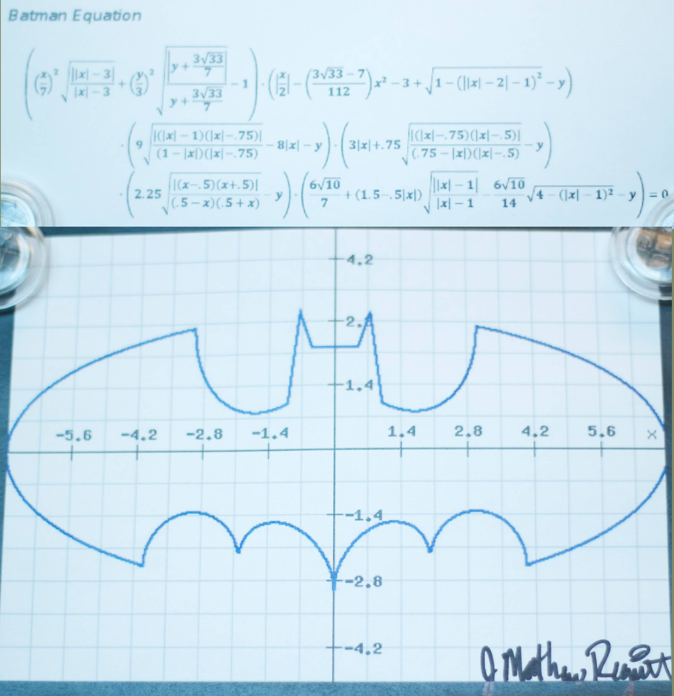 The Batman Equation