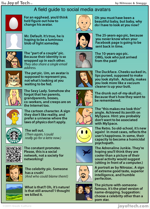 Guide To Social Media Avatars