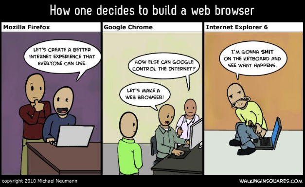 Web Browser Design Decisions