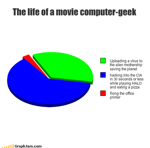 Computer geeks as shown in movie