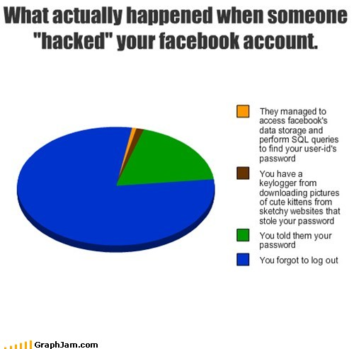 Facebook account security funny