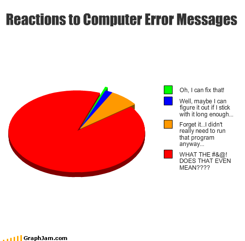 Computer errors explained