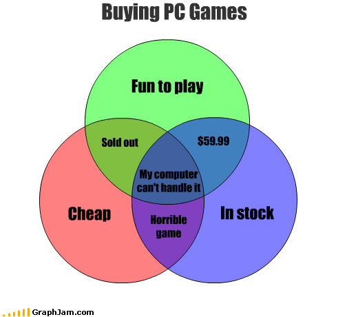 PC gaming dilemma