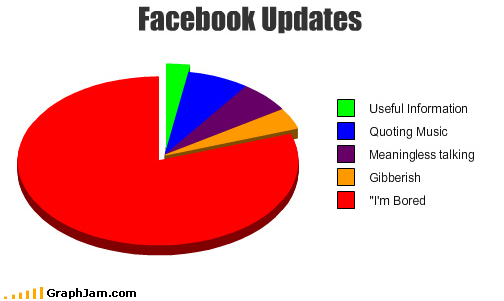 Facebook updates funny