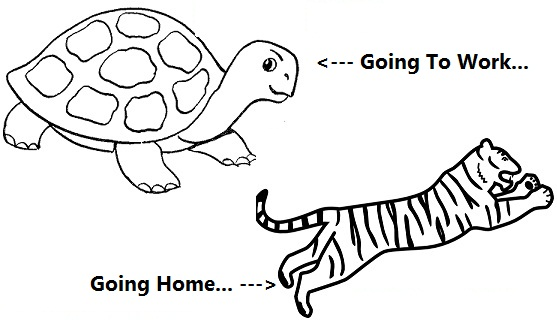 Going To Work Vs Going Home