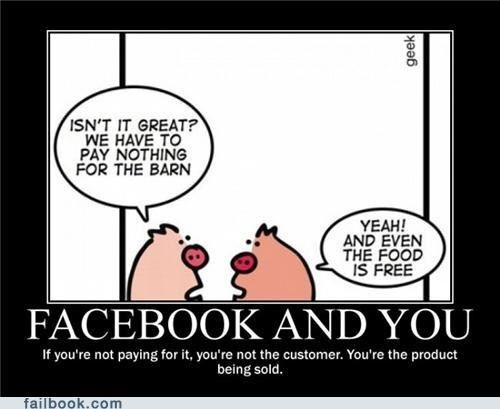 Why Facebook is free : explained