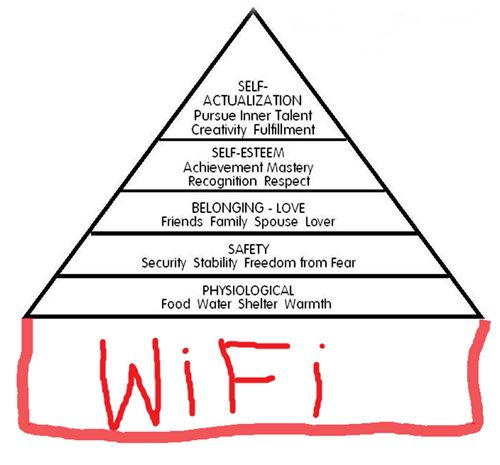 Maslow's hierarchy : updated