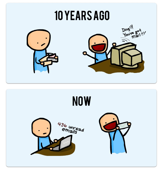 The joys of emailing : now and then