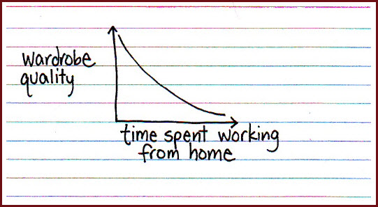 When Working From Home : Funny - I Have A PC | I Have A PC