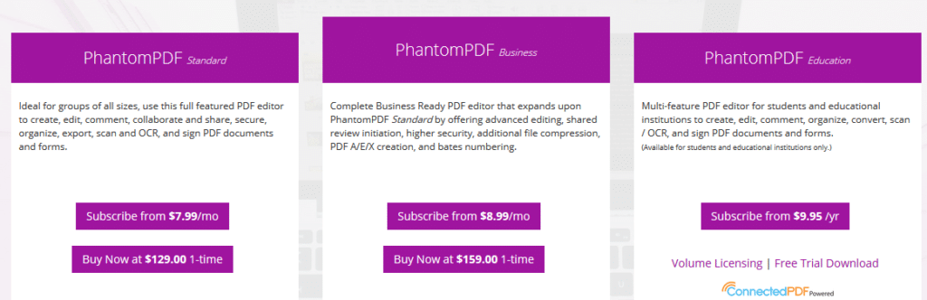 Foxit PhantomPDF pricing