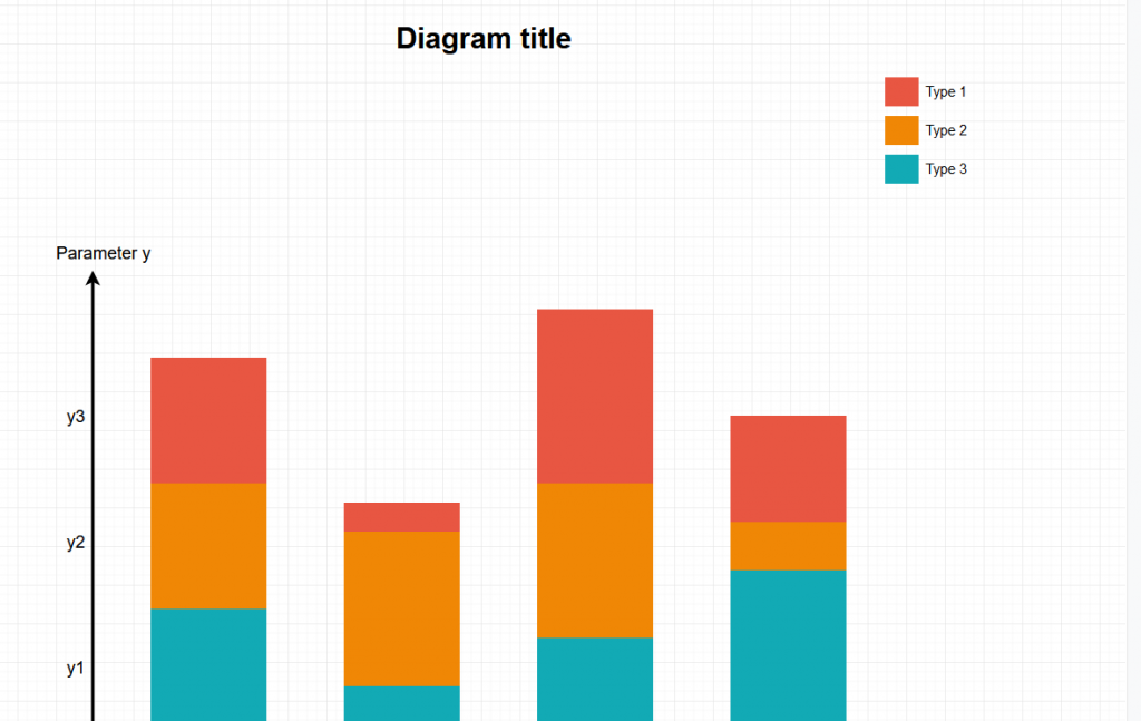 a simple bar graph template in draw.io