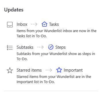 default location of various Wunderlist items and their corresponding To-Do locations