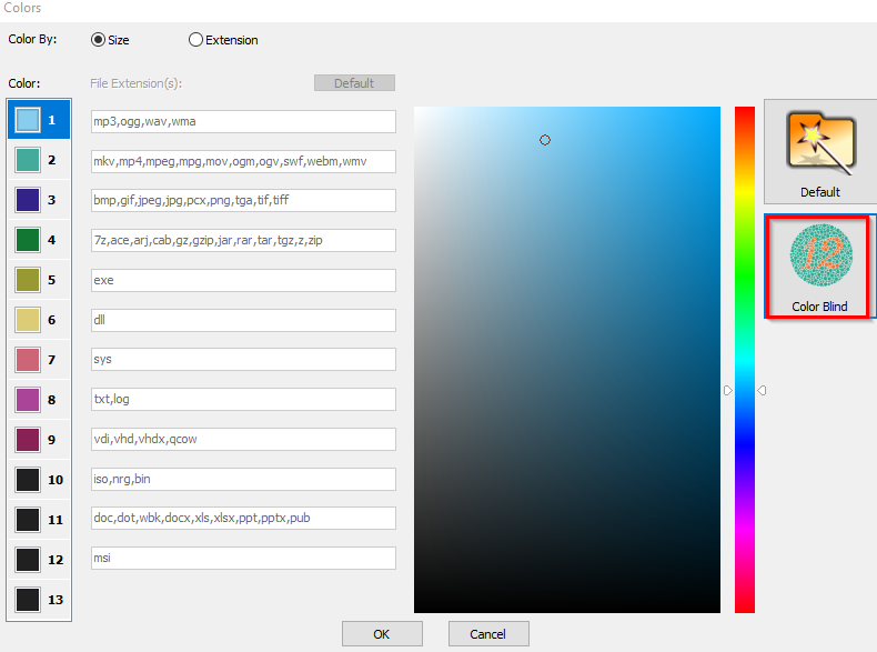 color blind treemap options in WizTree