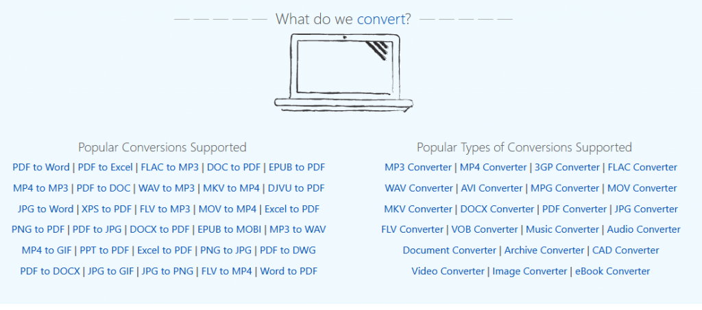 various file formats supported by Zamzar and their compatibility list