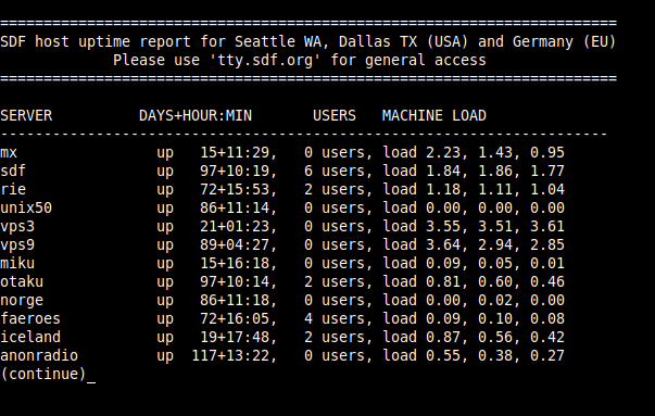 default screen of uptime report for SDH servers on logging in