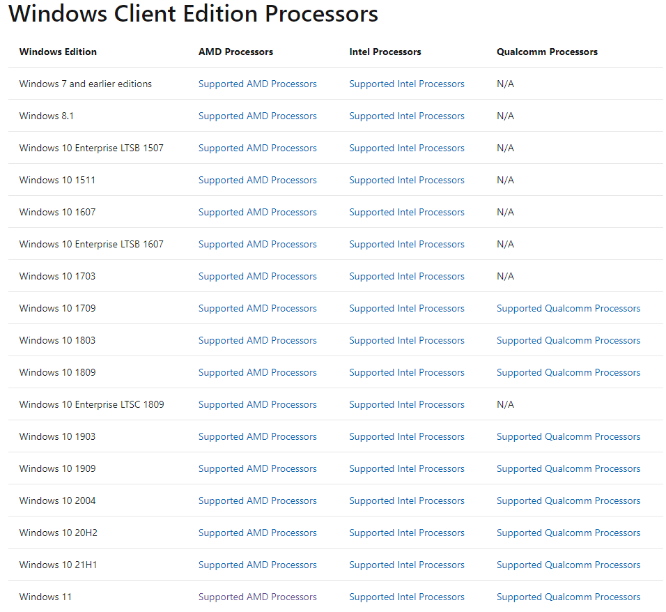 supported hardware page for Windows 11